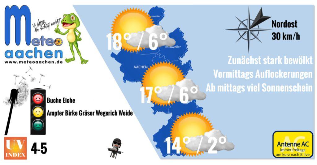 Feiertagswetter